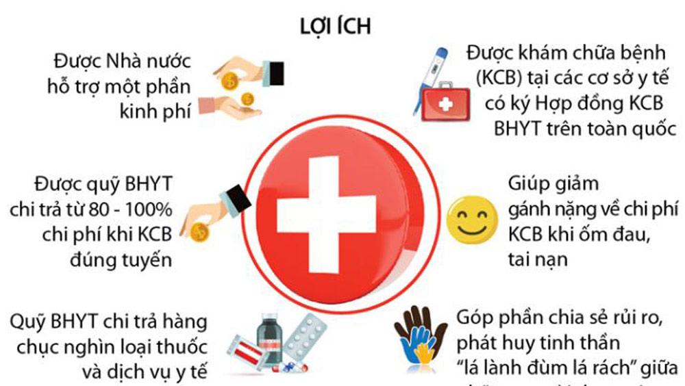 Lợi ích khi tham gia Bảo hiểm y tế