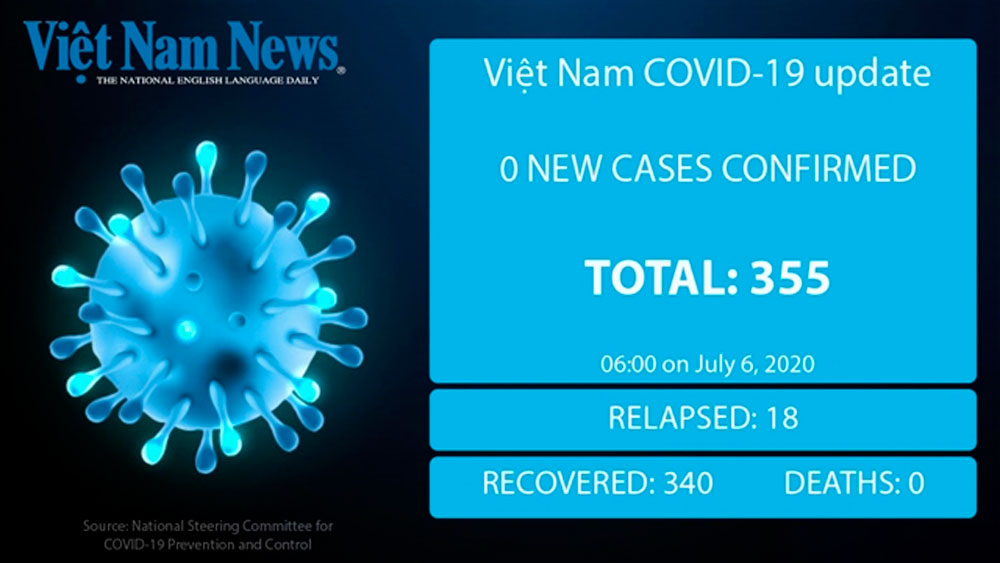 No new Covid-19 cases, Monday morning, Covid-19 pandemic, global pandemic, no community infection