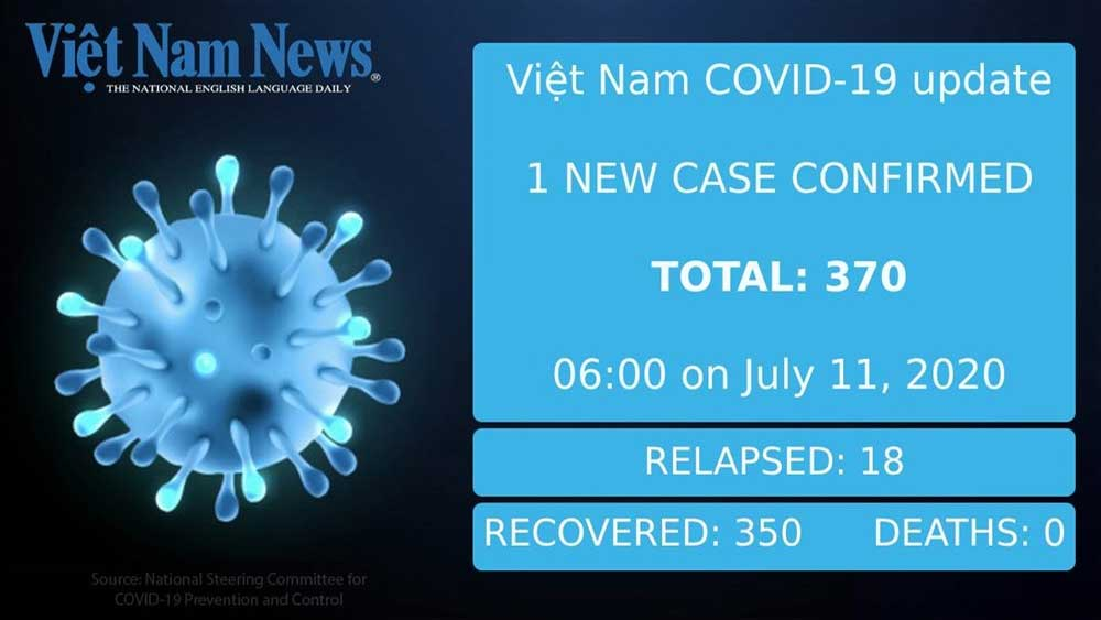 One new case of COVID-19 reported in Việt Nam on Saturday morning