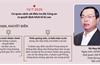 Vi phạm, khuyết điểm của cựu Bộ trưởng Vũ Huy Hoàng