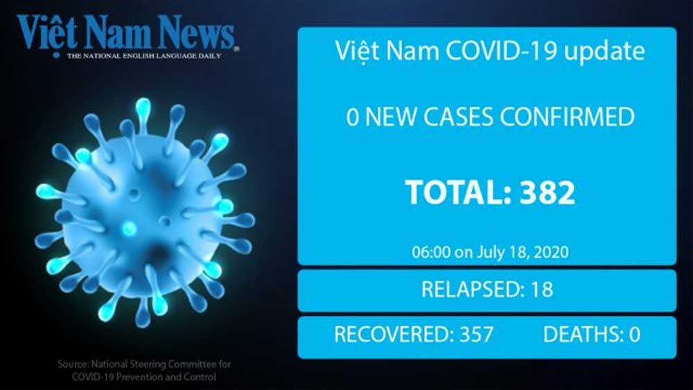 No new Covid-19 cases reported in Vietnam on Saturday morning