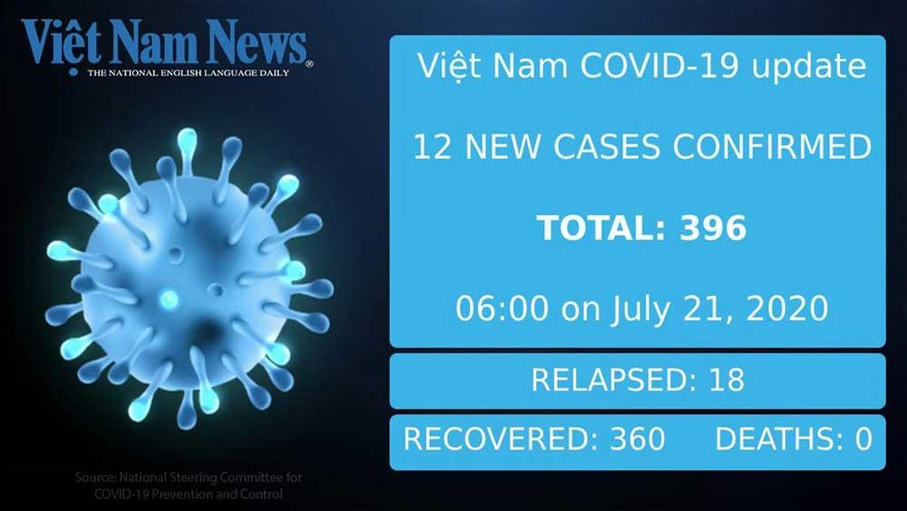 Twelve new imported cases of Covid-19 in Vietnam on Tuesday morning