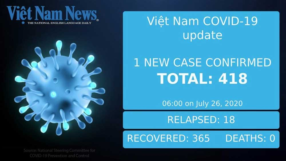 Sunday morning update, Covid-19 pandemic, community infection, global pandemic, new infected case