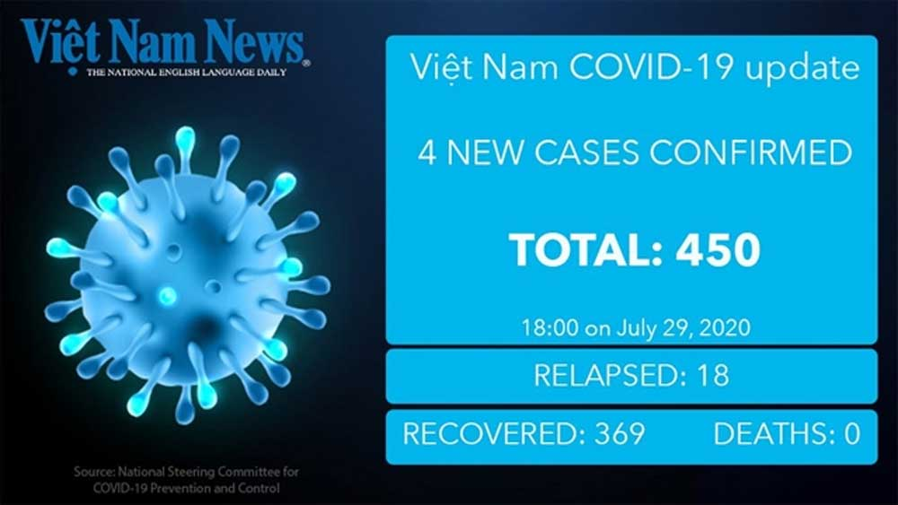 Four new cases, Covid-19 pandemic, Vietnam, Wednesday evening, community infection