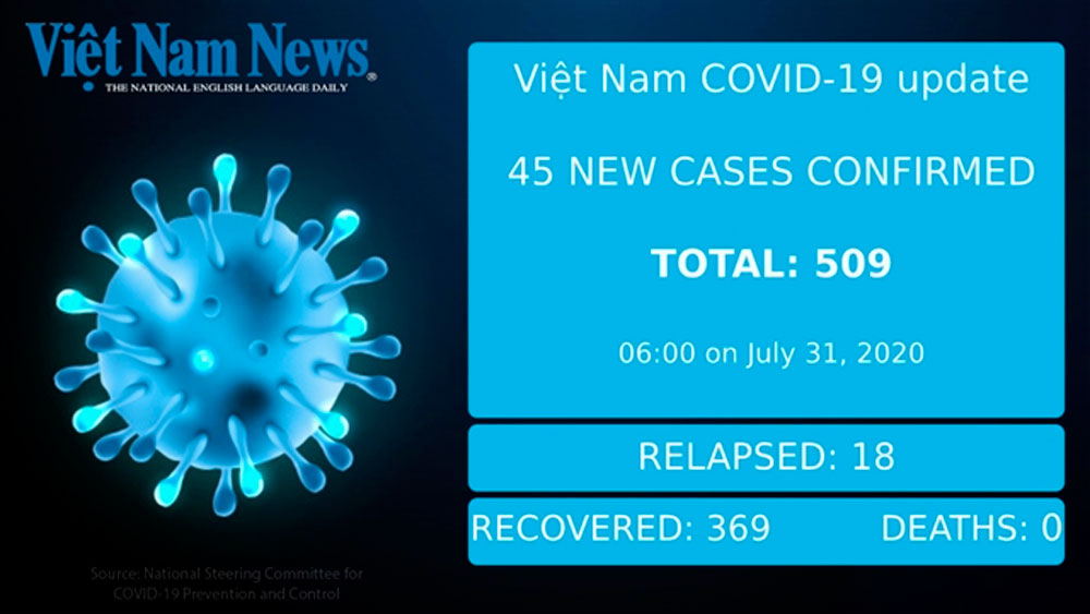 45 new cases, Covid-19 pandemic, Da Nang city, community infection, global pandemic