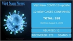 12 new cases of Covid-19 reported in Vietnam on Saturday morning