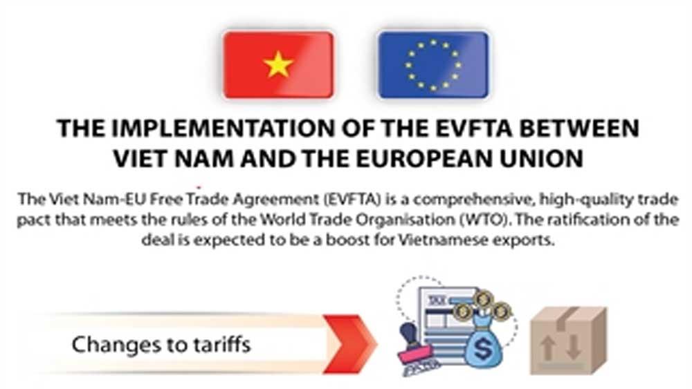 Vietnam fulfills international commitments as EVFTA takes effect