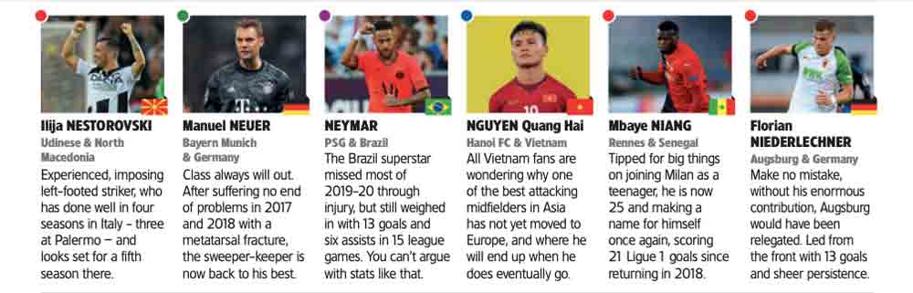 Vietnamese midfielder, Nguyen Quang hai, global top 500 honor, most important footballers, World Soccer, football competitions