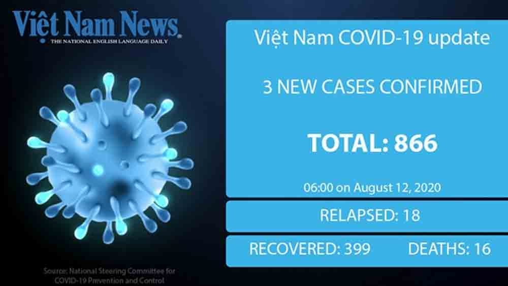 Three new imported cases, Wednesday morning, Covid-19 pandemic, community infection, global pandemic