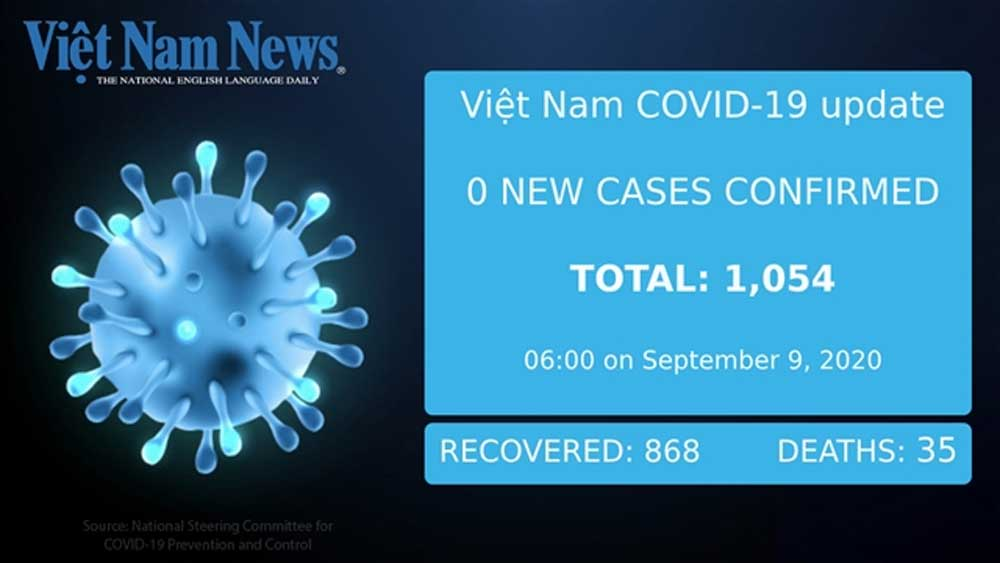 VN reports no new cases on Wednesday morning