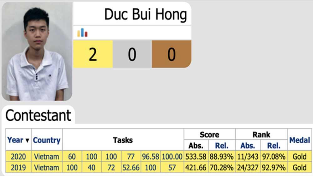 Việt Nam, huy chương vàng, Olympic Tin học quốc tế