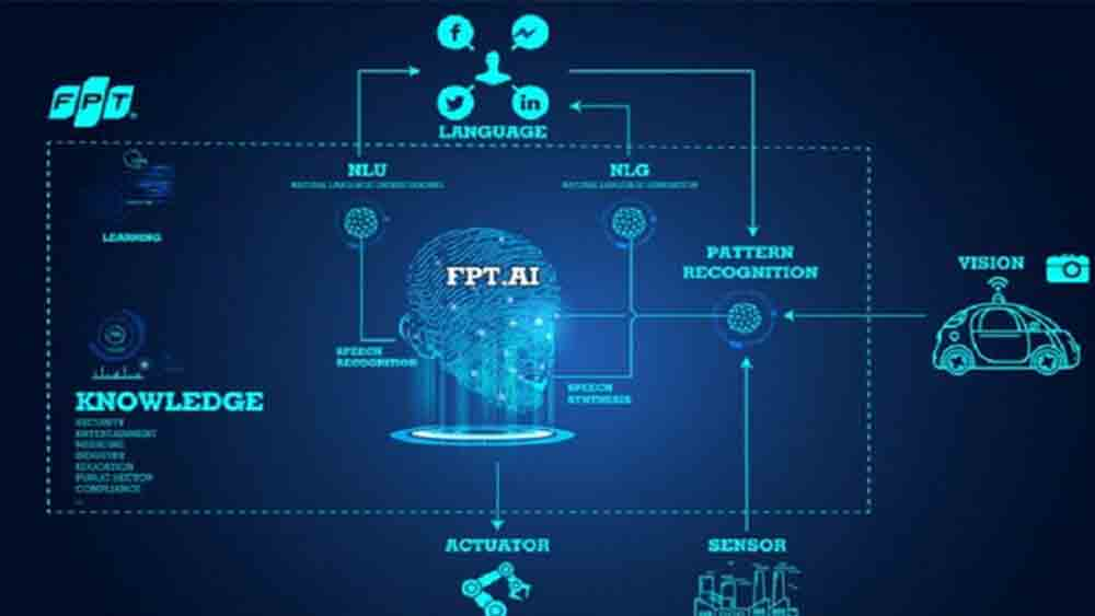 Vietnam AI platform, language programming contest, Japan, artificial intelligence, FPT.AI, ranked first, Wikipedia language entities