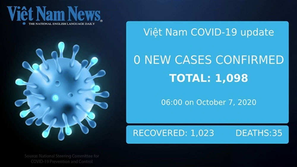 No new cases, Wednesday morning, Covid-19 pandemic, no community infection