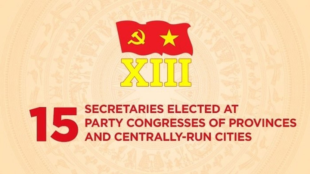 15 Party Secretaries elected at Party Congresses of provinces and centrally-run cities
