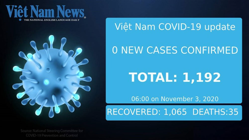 No new Covid-19 cases reported on Tuesday morning
