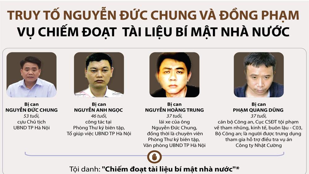 Xét xử kín, vụ án bị cáo Nguyễn Đức Chung, chiếm đoạt, tài liệu , bí mật nhà nước