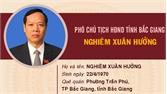 Chân dung đồng chí Nghiêm Xuân Hưởng, Tỉnh ủy viên, Phó Chủ tịch HĐND tỉnh
