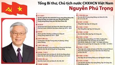 Tiểu sử của Tổng Bí thư, Chủ tịch nước CHXHCN Việt Nam Nguyễn Phú Trọng