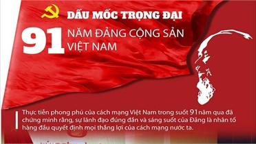 Dấu mốc trọng đại 91 năm Đảng Cộng sản Việt Nam