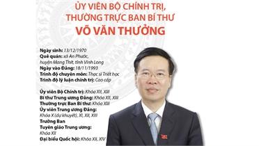 Chân dung, tiểu sử đồng chí Võ Văn Thưởng, Thường trực Ban Bí thư T.Ư Đảng