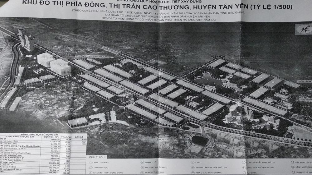 Công bố Quy hoạch chi tiết Khu đô thị phía Đông thị trấn Cao Thượng