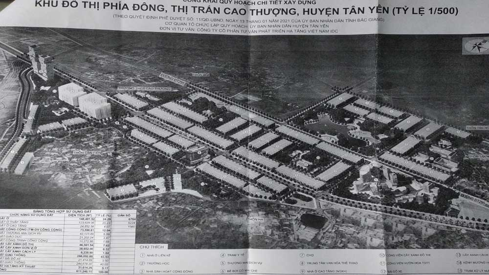 Bac Giang announces detailed planning of Cao Thuong township's eastern urban area