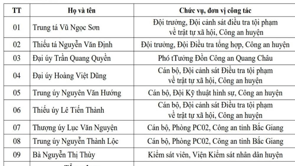 Chủ tịch UBND huyện Việt Yên trao thưởng cho tập thể cá nhân khám phá vụ án giết người.