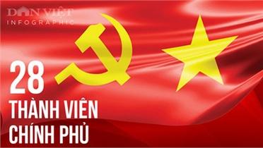Thủ tướng Phạm Minh Chính và 27 thành viên Chính phủ sau khi kiện toàn