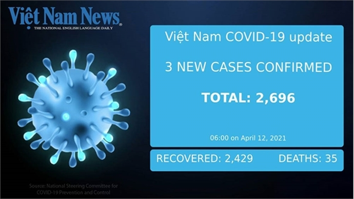 Three new imported cases on Monday morning