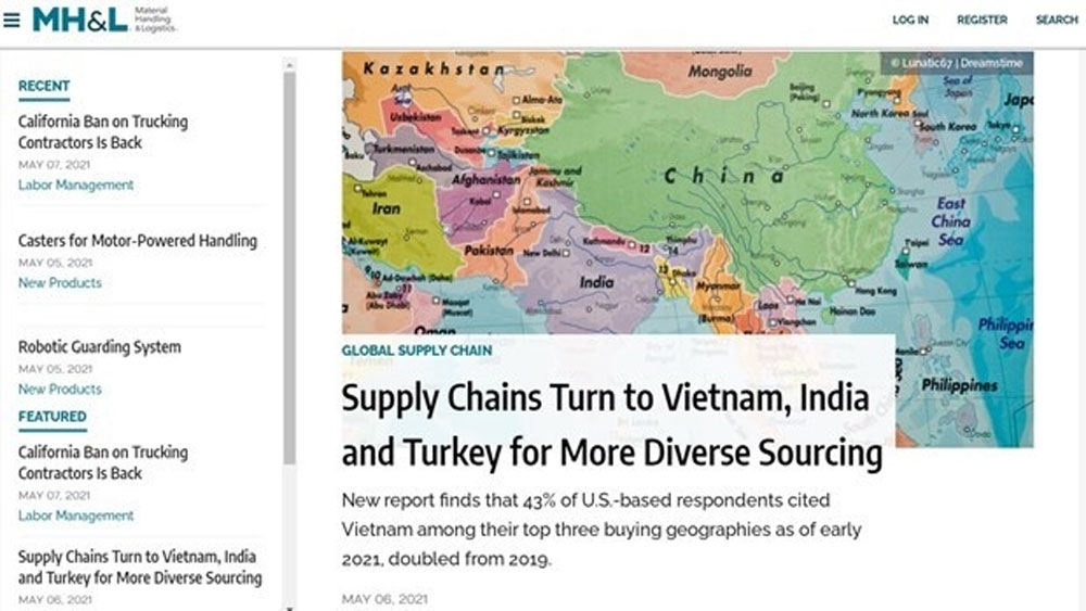 Vietnam, top three buying geographies, US firms, year-over-year increase, post-lockdown rebound, double-digit growth