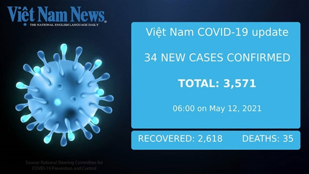 34 new cases, Covid-19 pandemic, Wednesday morning, global pandemic, community transmission, Bac Giang province