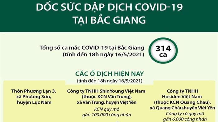 Dốc sức dập dịch Covid-19 tại Bắc Giang