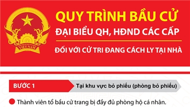 Quy trình bầu cử đại biểu QH, HĐND các cấp đối với cử tri đang cách ly tại nhà