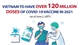 Vietnam to have over 120 million doses of Covid-19 vaccine in 2021