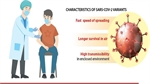 Effective measures to prevent SARS-COV-2 variants