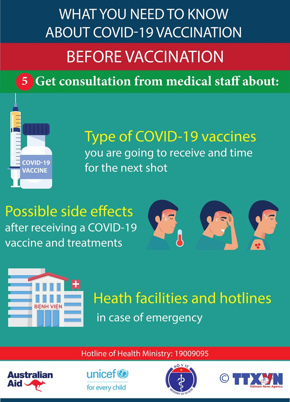need to know, Covid-19 vaccination, Covid-19 vaccines, get consultation, medical staff, treatments and health facilities