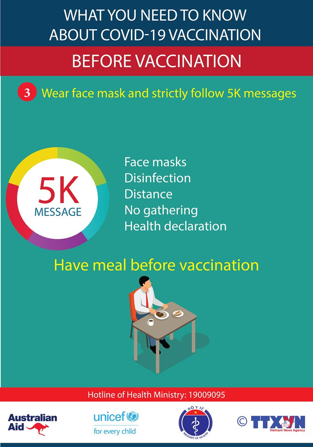 need to know, Covid-19 vaccination, wear face mask, 5K messages