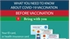 What you need to know about Covid-19 vaccination