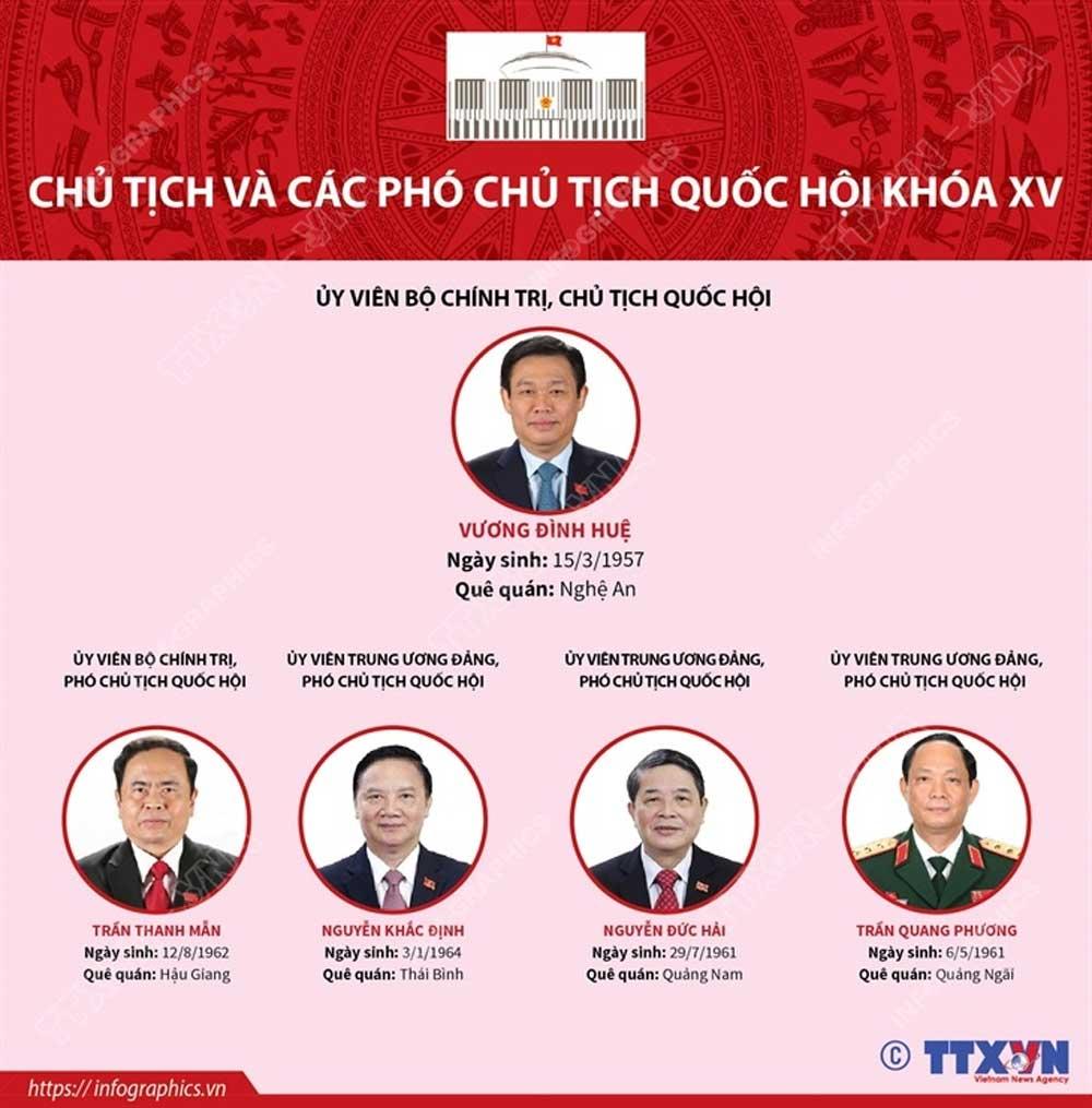 Chủ tịch, các Phó Chủ tịch Quốc hội khóa XV,