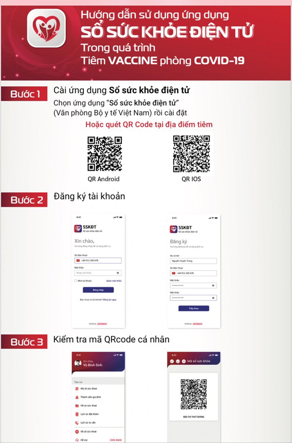 Phần mềm hỗ trợ phòng, chống dịch, công nghệ thông tin, Bắc Giang