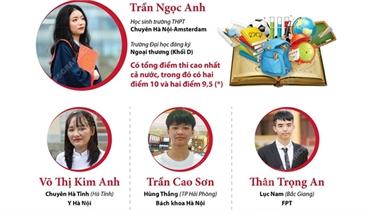 Những thủ khoa trong Kỳ thi tốt nghiệp THPT năm 2021 đợt 1