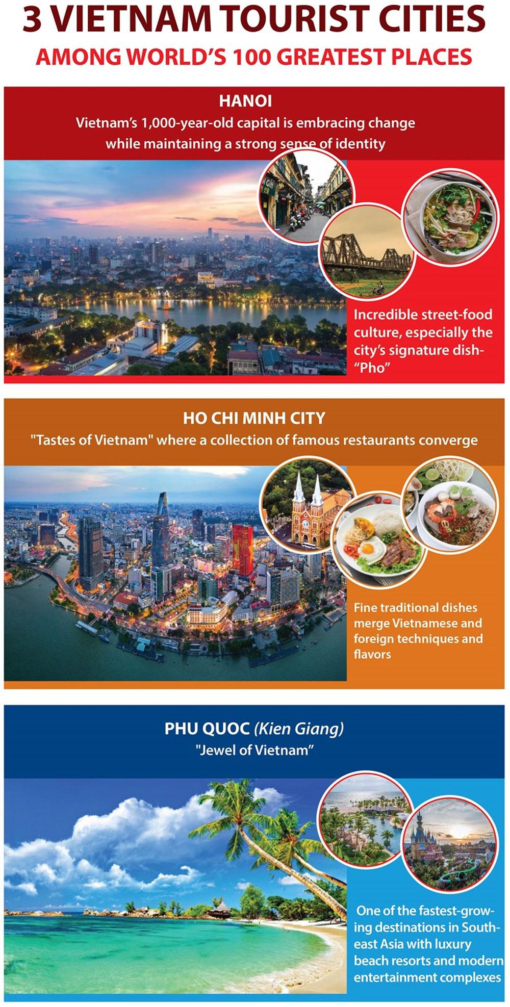 Three Vietnam tourist cities, world's 100 greatest places, Hanoi, Ho Chi Minh city, Phu Quoc, global list