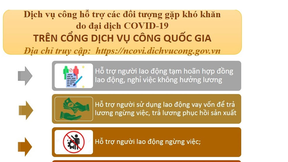 Bac Giang launches online public services to support people affected by Covid-19  pandemic