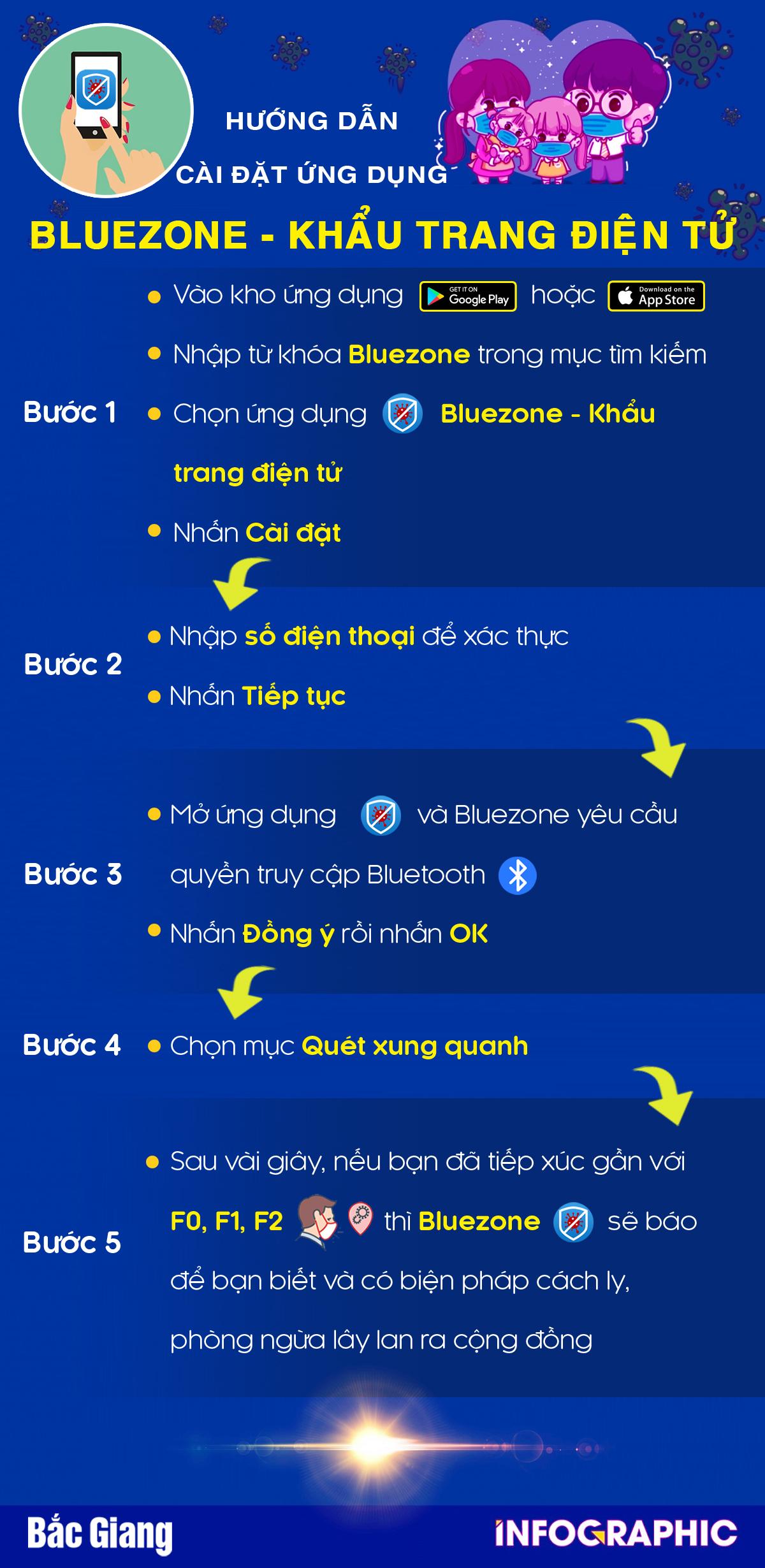 cài đặt Bluezone, ứng dụng Bluezone, sử dụng Bluezone