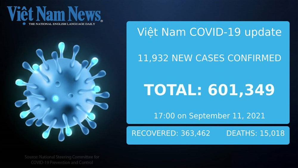 Covid-19 new cases in Vietnam on September 11 evening