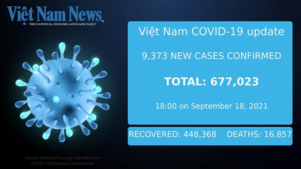Vietnam reports 9,373 new cases, 220 deaths on Saturday
