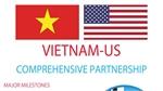 Vietnam - US comprehensive partnership