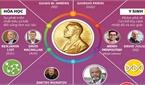 Toàn cảnh mùa giải Nobel 2021