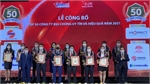 Top 50 prestigious public companies in 2021 announced