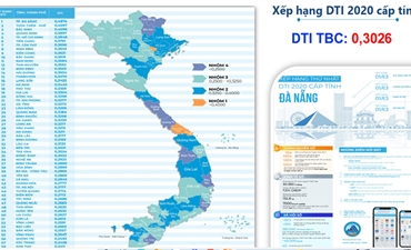 Bắc Giang: Phân tích từng chỉ số để tiếp tục cải thiện, nâng hạng chuyển đổi số